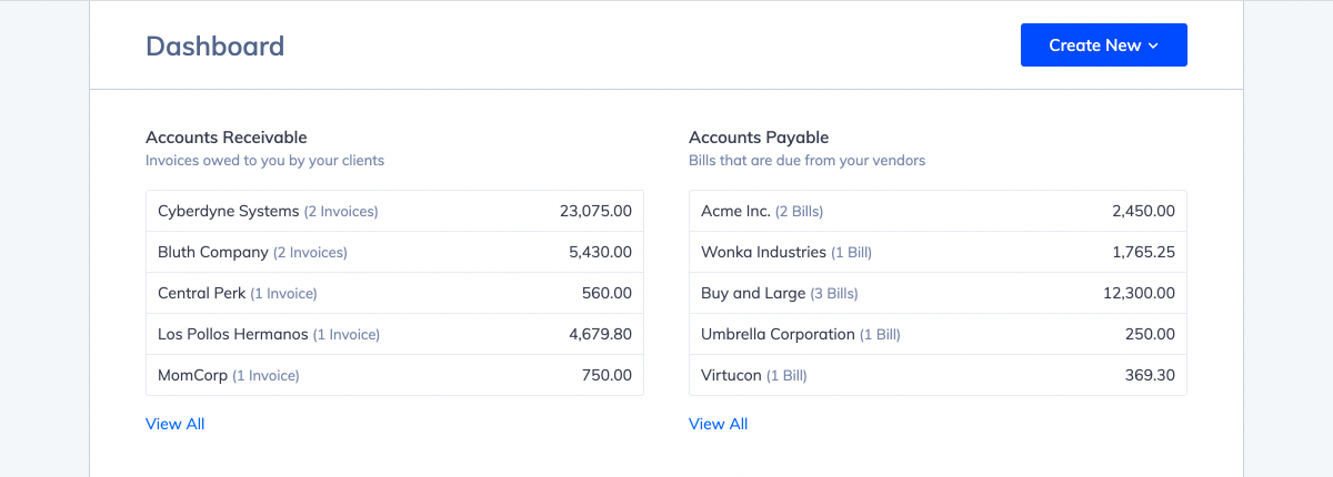 Screenshot of the Accounts Payable summary table on the Hiveage Dashboard.